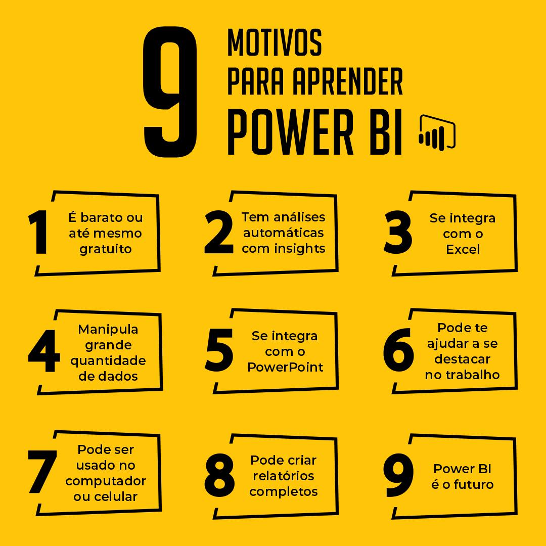 Motivos para aprender Power BI