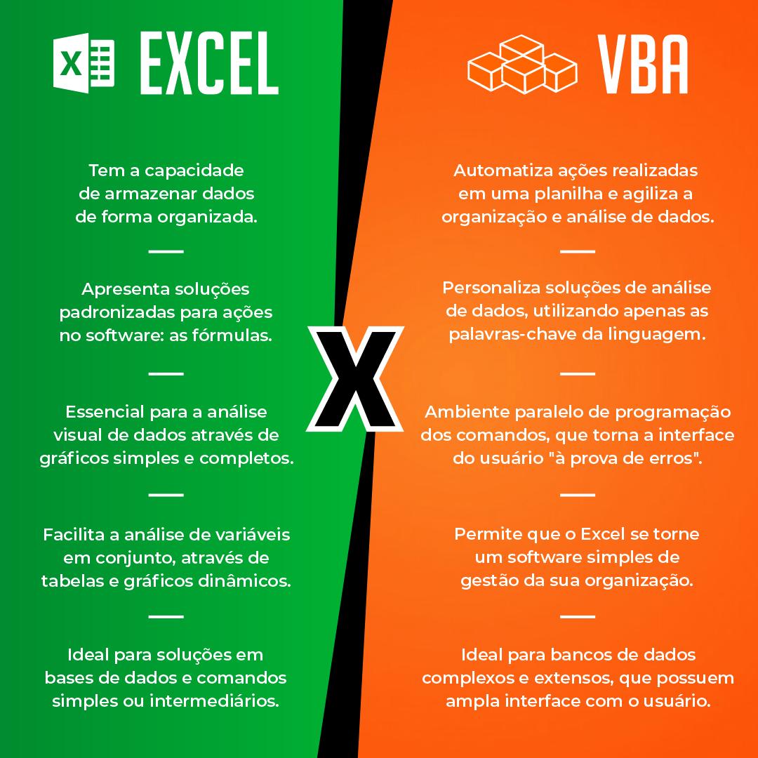Excel x VBA