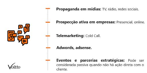 Ferramentas e metodologias utilizadas no outbound marketing no relacionamento com Lead