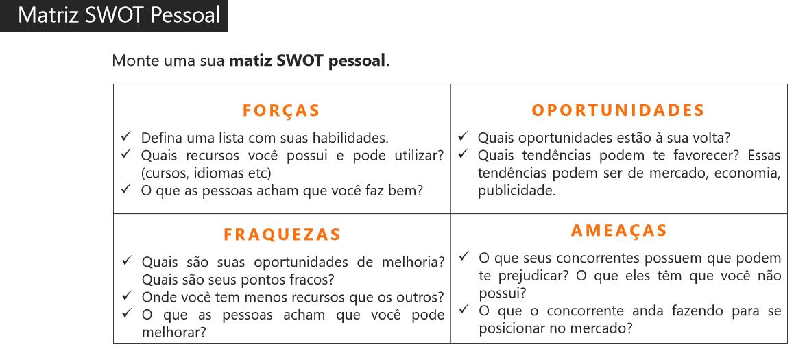 Matriz SWOT Pessoal