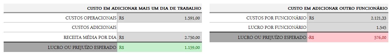 tabela de custo.png