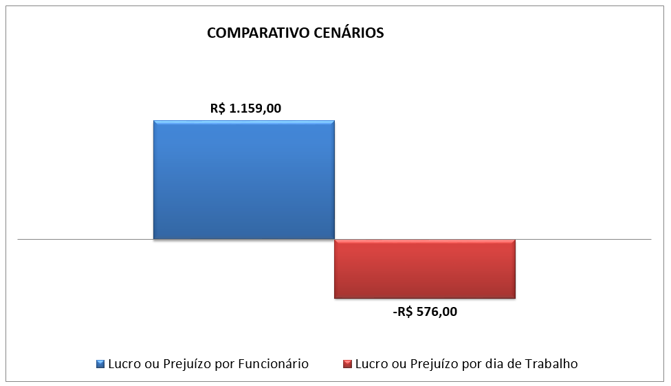 gráfico de comparativos.png