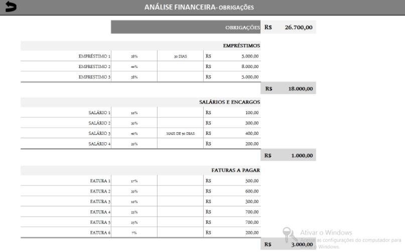 Aba de Obrigações da planilha de Mapa de Análise Financeira.