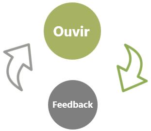 ciclo de feedback.png